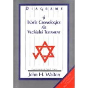 Diagrame si tabele cronologice ale Vechiului Testament